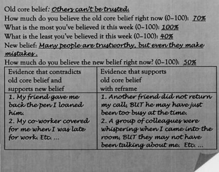 Fig  9 7  Core Belief Worksheet  Format Taken From Judith S  Beck