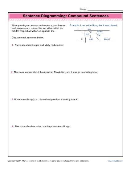 Sentence Diagramming  Compound Sentences