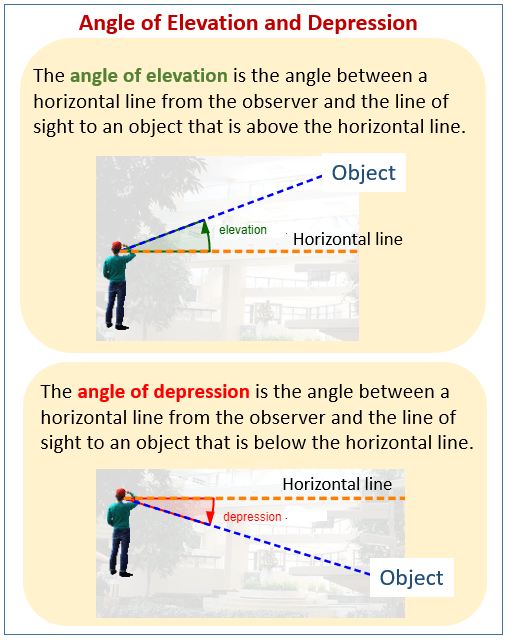 Angles Of Elevation And Depression  Examples (solutions, Videos
