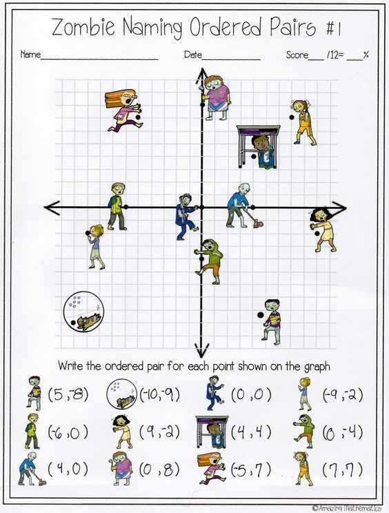 Pin On 8th Grade Math Worksheets, Activities, Ideas, And Test Prep