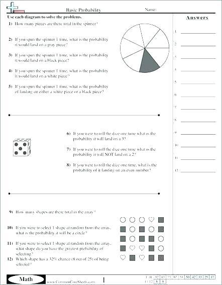 Common Core Algebra 1 Worksheets