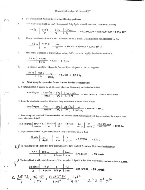 Dimensional Analysis Worksheet Chemistry ~ Funresearcher Com