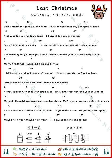 Afbeeldingsresultaten Voor Last Christmas Chords Ukelel