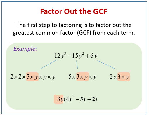 Factor Out The Greatest Common Factor (with Videos, Worksheets