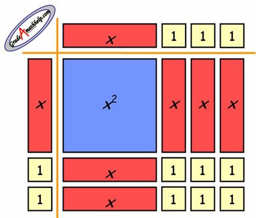 Free Algebra Tiles To Print Or Download