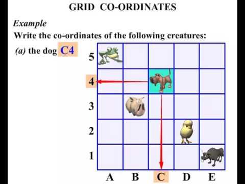 4th Grade  Grid Coordinates