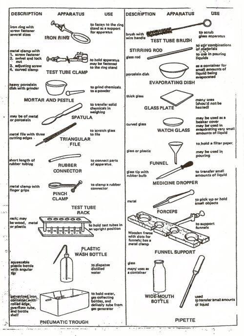 Lab Equipment Worksheet ~ Funresearcher Com