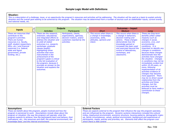 Logic Model Worksheet In Word And Pdf Formats