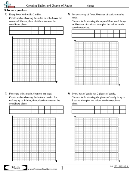 Ratio Table Worksheets Free Worksheets Library Download