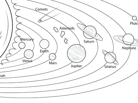 Solar System Drawing For Kids At Paintingvalley Com