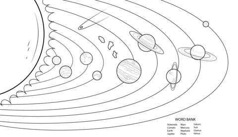 Solar System Model Worksheet Coloring Page