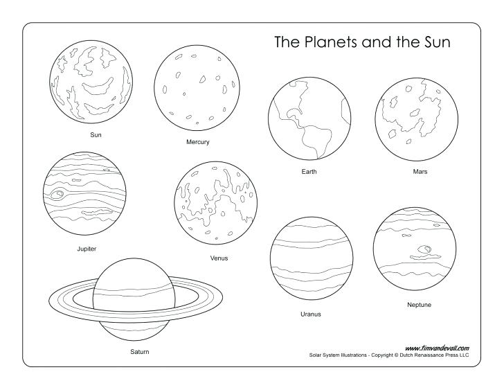 Solar System Planets Drawing At Paintingvalley Com