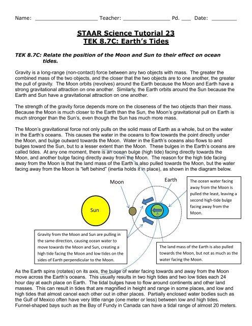 Staar Tides Tutorial Worksheet