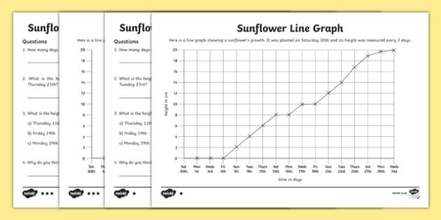 Sunflower Line Graph Worksheet