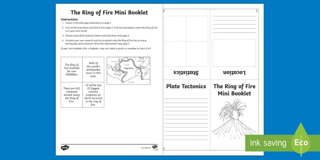 Ring Of Fire Mini Booklet