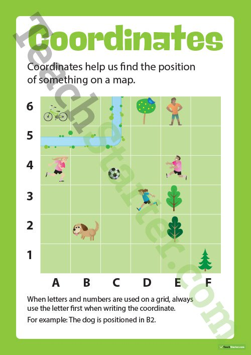 Coordinates Worksheet Pack Teaching Resource