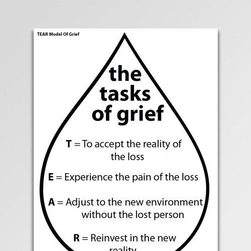 Grief & Loss Therapy Worksheets & Handouts