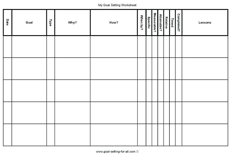 Pictures Goal Setting Template Excel Smart Goals Worksheet Money