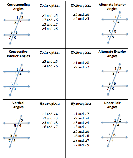 Math To The Core  Parallel Lines, Transversals, And Their Angles