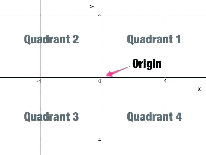 4 Quadrant Graphing Worksheets