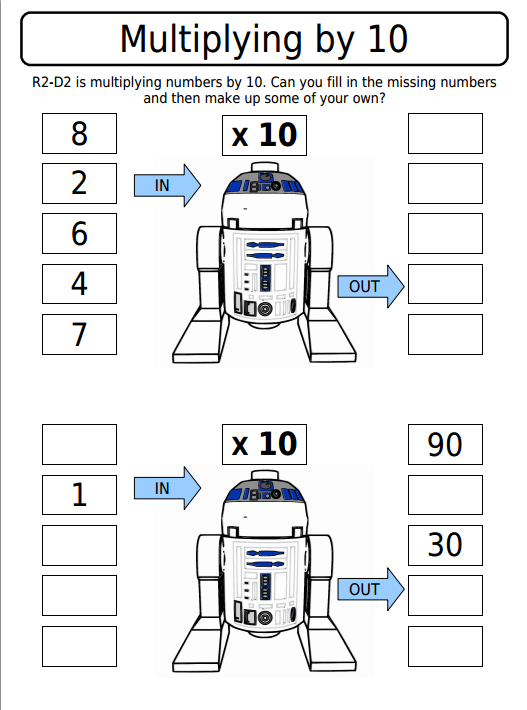 Star Wars Maths Shed
