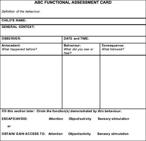 Functional Behavior Assessment Template