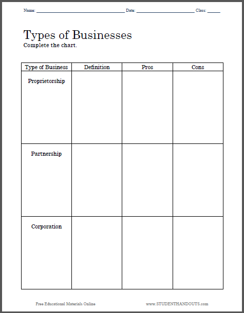 Types Of Businesses Blank Chart