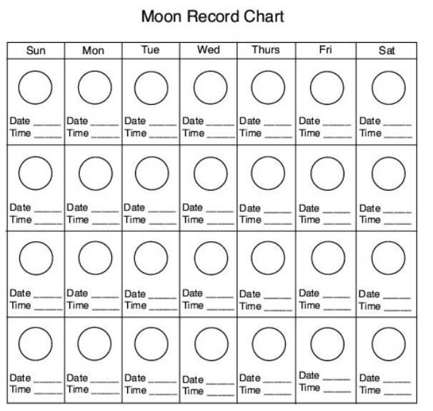 Moon Observations Worksheet