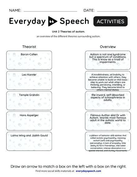 Aspergers Social Skills Worksheets