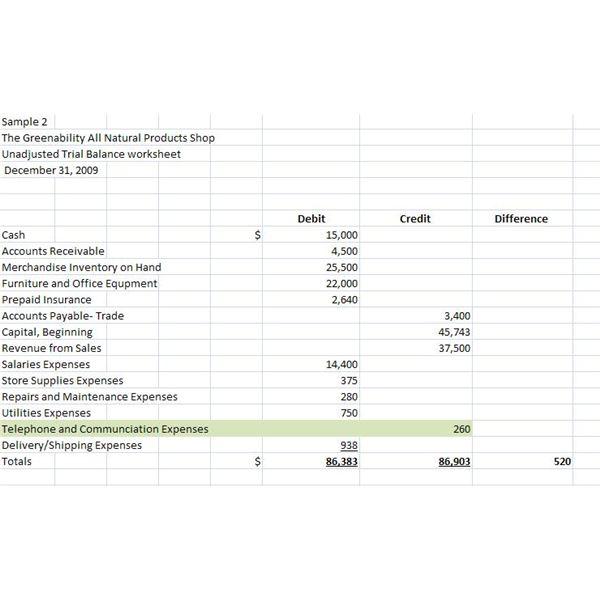 Providing A Sample Unadjusted Trial Balance Worksheet
