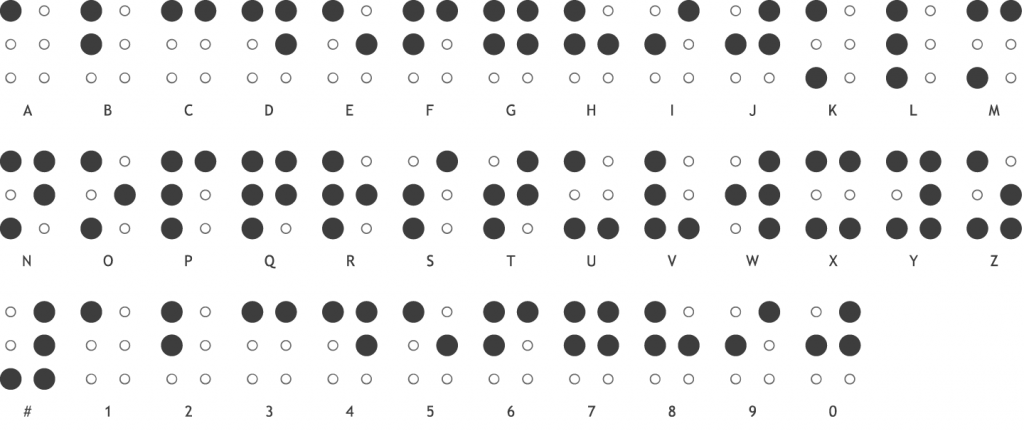 Worksheet Ideas ~ Braille Alphabet Pdf Amulette And Numbers