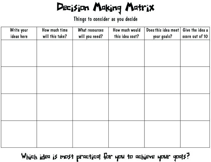 Career Worksheets For Middle School Decision Ng Images On Develop