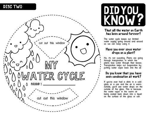 Water Cycle Worksheet B W 2