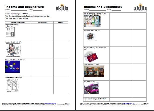 Income & Expenditure