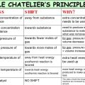 Le Chatelier's Principle Worksheets Answer Key