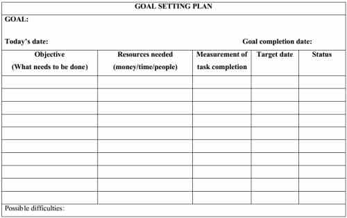 You Need Goals To Achieve Success