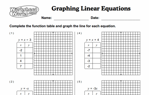 Graphing Linear Equations In Two Variables Worksheet