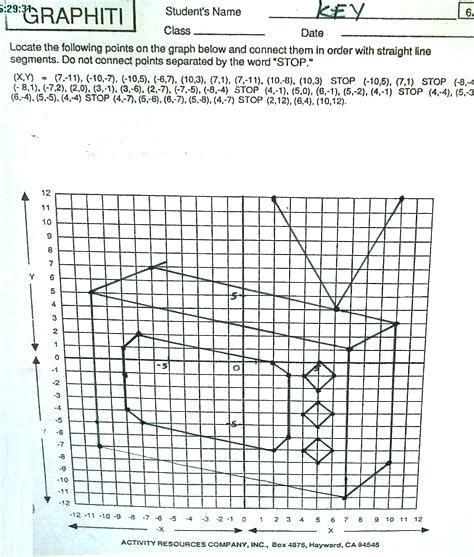 Graphiti Math – Paintingmississauga Com