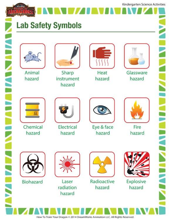 Lab Safety Symbols Worksheet – Middle School Printable – Sod
