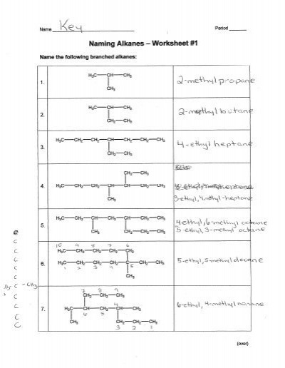 Naming Alkanes Worksheets – Worksheets Samples