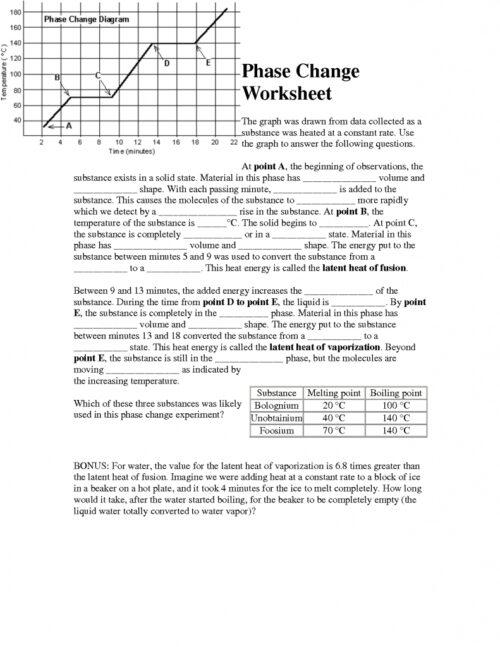 Phase Change Worksheet ~ Funresearcher Com