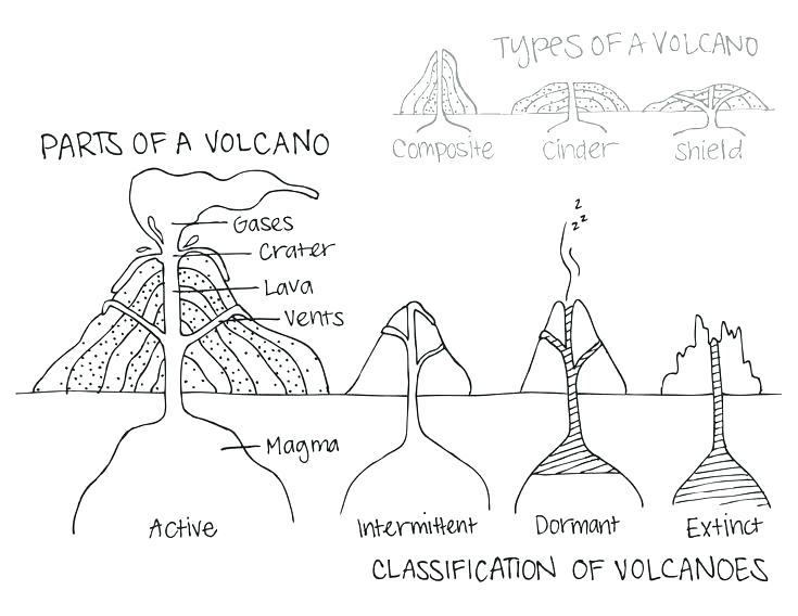 Printable Volcano Worksheets Free Worksheet Giveaways First Grade