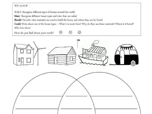 House Types Similarities And Differences Venn Diagram Worksheet By