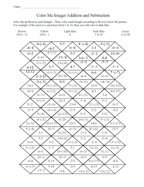 Thanksgiving Worksheets For High School Math Thanksgiving