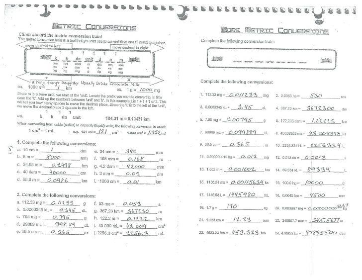 Worksheet Ideas ~ Worksheet Ideas Math Conversion Worksheets