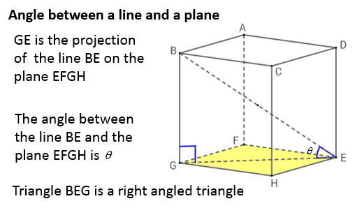 3d Trigonometry (solutions, Examples, Videos, Worksheets, Games