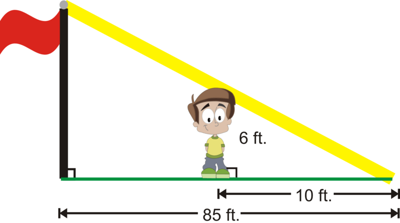 Indirect Measurement 1501912348 59 ( Read )