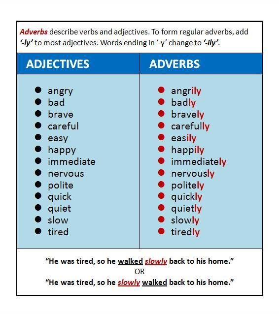 Adjectives Vs  Adverbs