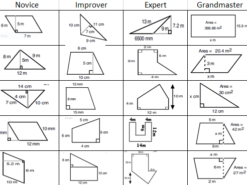 Area Of Rectangles, Triangles, Parallelograms And Trapeziums