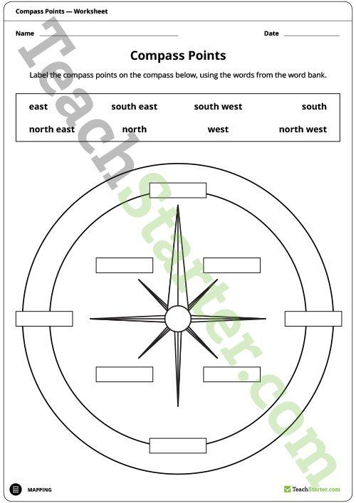 Compass Points Worksheet Teaching Resource